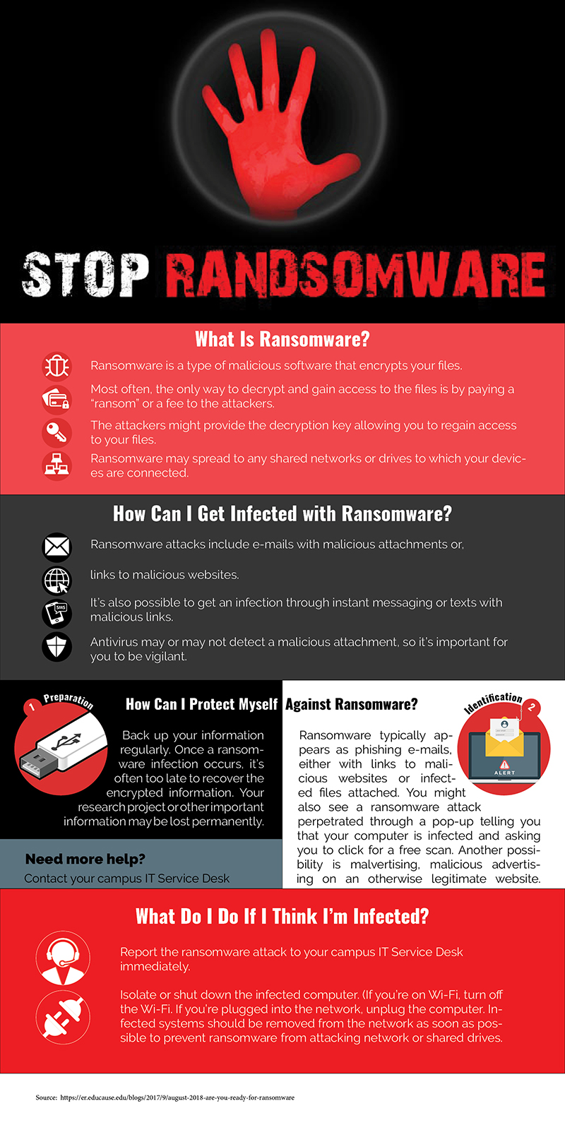Hand posing a stop to indicate Stop Ransomware